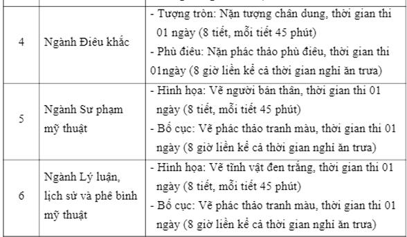Lịch thi các môn năng khiếu của trường Đại học mỹ thuật Việt Nam