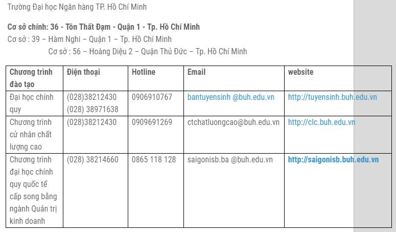 Thông tin liên hệ tư vấn tuyển sinh trường Đại học Ngân hàng Tp.HCM