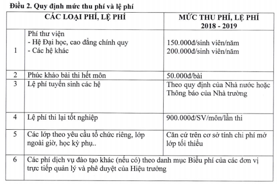 Các lệ phí khác trường Đại học Ngân hàng Tp HCM năm 2018-2019
